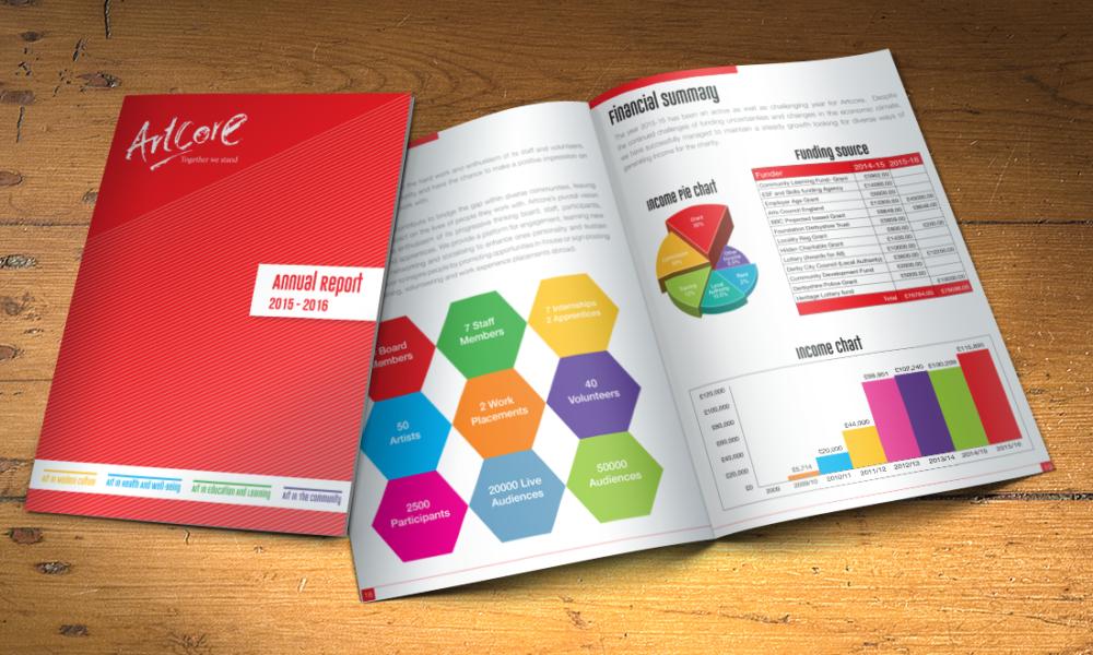 Artcore-report-brochure